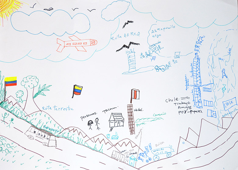 A Colombian woman migrant to Chile's drawn representation of her journey