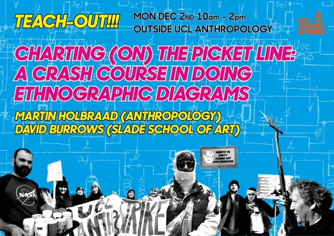 advertisement for Anthropology teach-out