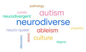 word cloud with terms from the autism glossary