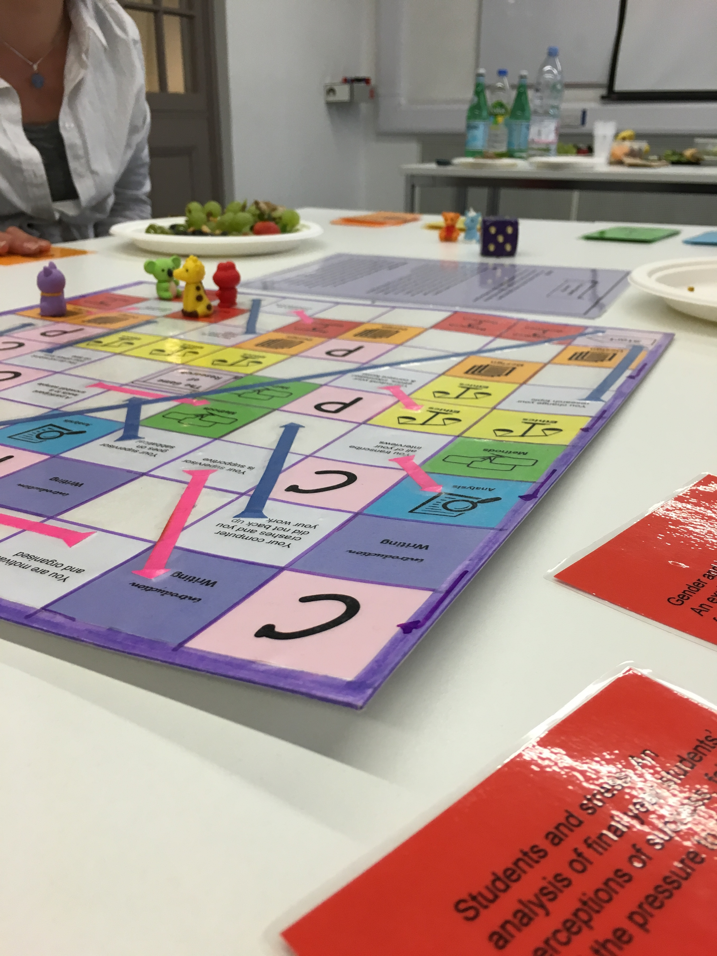 Game-based learning: teaching how to conduct a research project using a board game