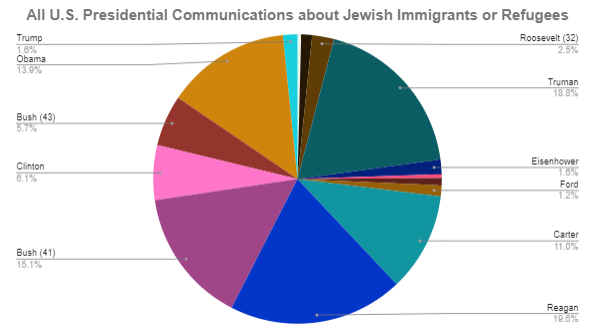 Donald Trump talks very differently about the Jewish ...