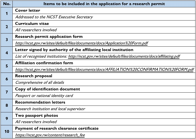 Preparing For Research Abroad Fieldwork Requirements In Rwanda Field Research Methods Lab