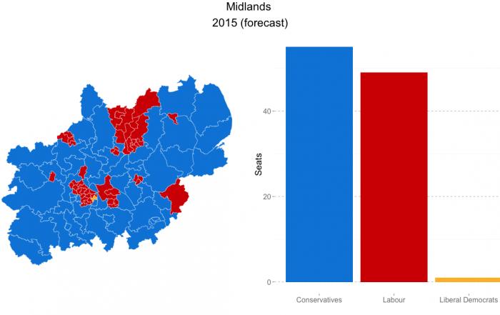 Focus on… the Midlands
