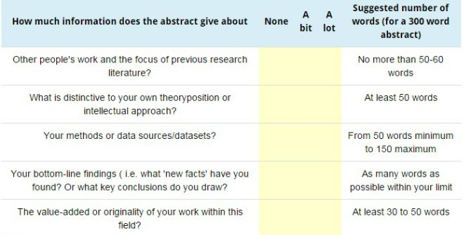 Your essential 'how-to' guide to writing good abstracts | Impact of Social Sciences